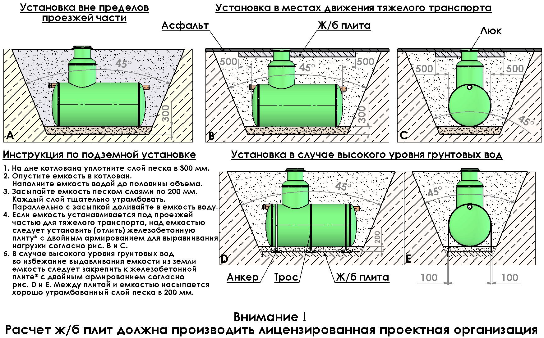 emkosti dlja vody podzemnye6 Емкости и резервуары для питьевой воды