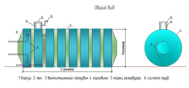 emkosti i rezervuary dlja pitevoj vody4 Емкости и резервуары для питьевой воды