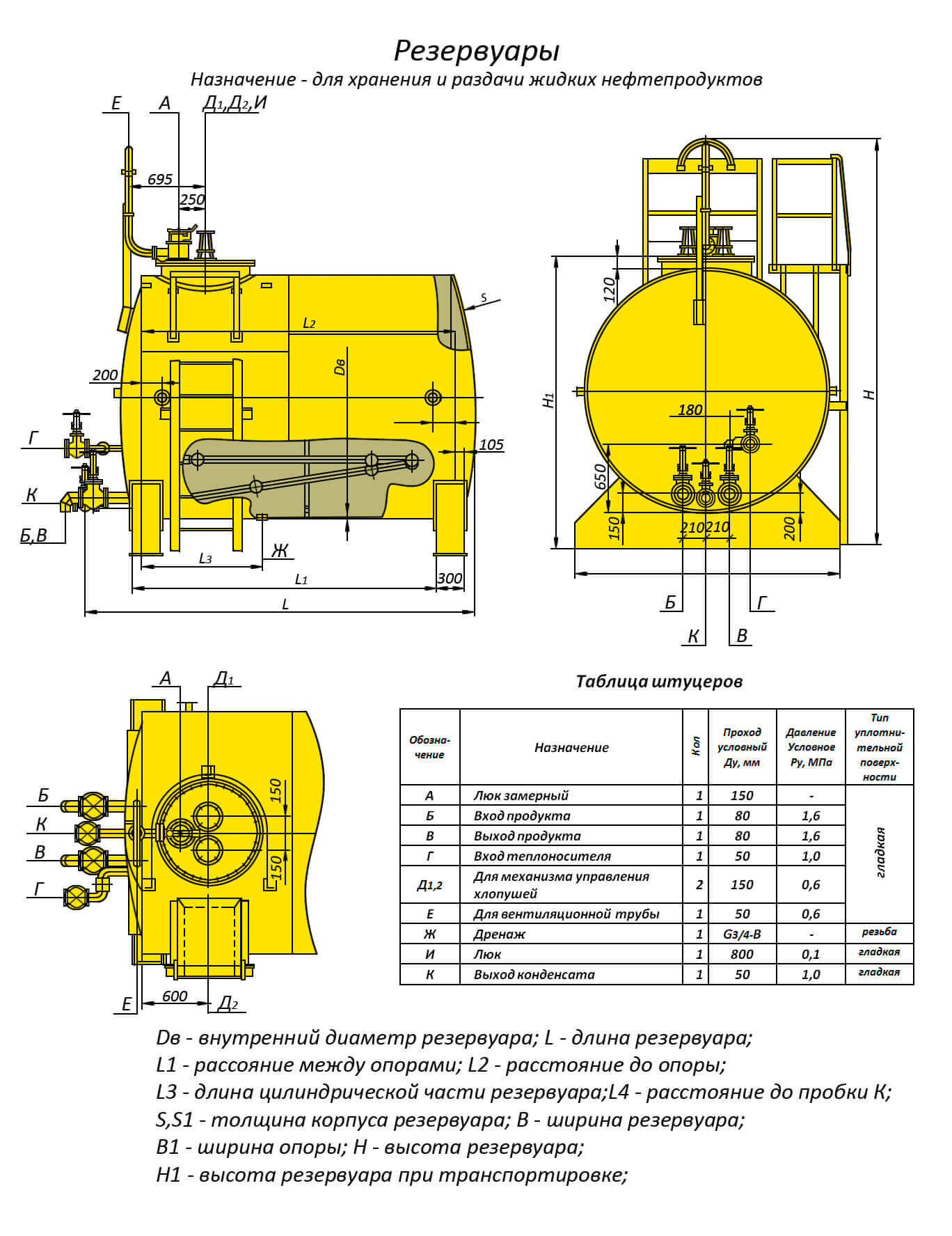 rezervuary i emkosti cilindricheskie rvs rgs 5 Резервуары и емкости цилиндрические (РВС , РГС)