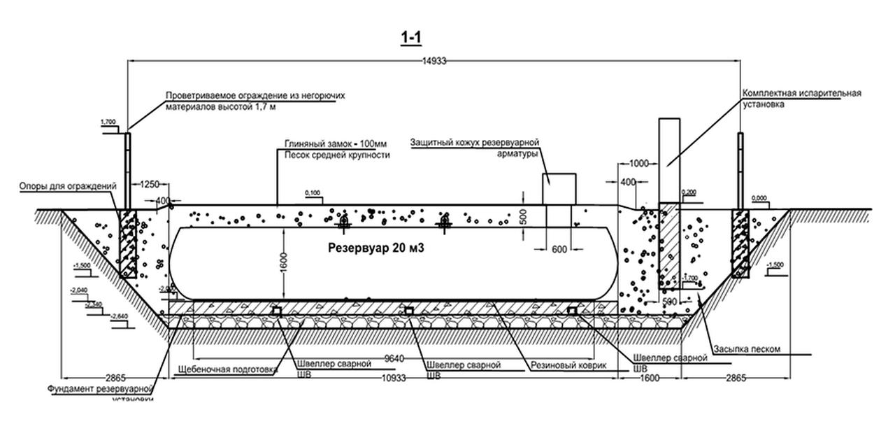 rezervuary podzemnye gorizontalnye drenazhnye 11 Резервуары подземные горизонтальные дренажные