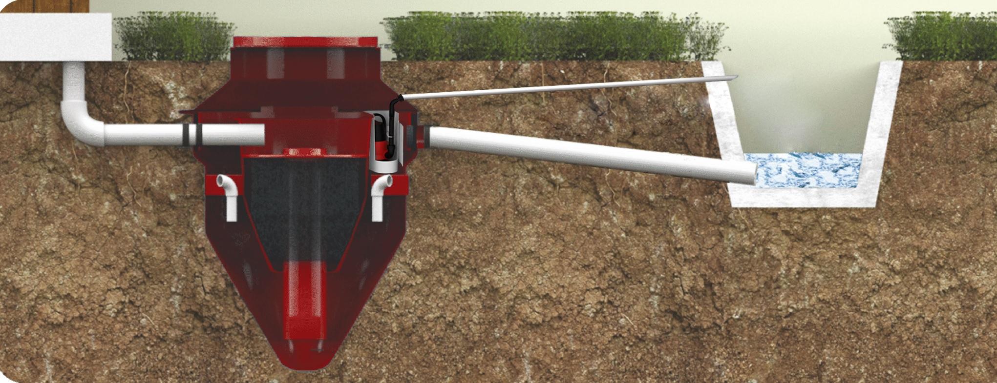 sani avtonomnaya kanalizaciya Производство автономной канализации для дома