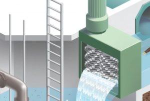 kanalizacionnyj izmelchitel 0 300x203 Канализационный измельчитель
